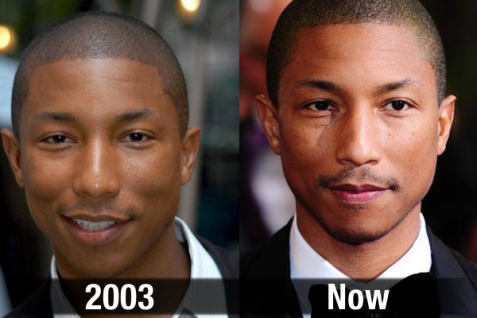 Pharrell Williams - Credit Getty Images