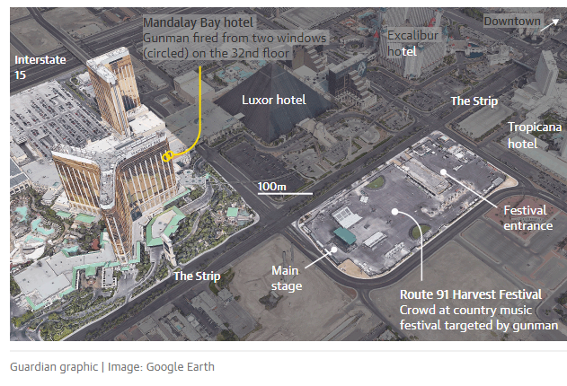 Las Vegas Shooter Motives - Image Credit - Guardian